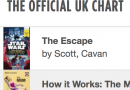 Star Wars Adventures in Wild Space is the UK Number 1 bestseller!